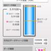 UQモバイル利用者の必須アプリ:UQ mobileポータルアプリの使い方