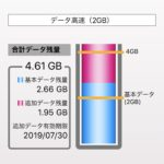 UQモバイルのぴったりプランSはデータ容量3GB、ただし自分でチャージする必要あり