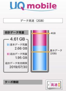 UQモバイル データチャージ2