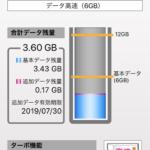 UQモバイルのぴったりプランMは通話もデータ通信もたっぷり【使い始めて10日経ちました】