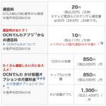 OCNモバイルONEには3種類の通話定額があるので、音声通話が多い人にもおすすめ