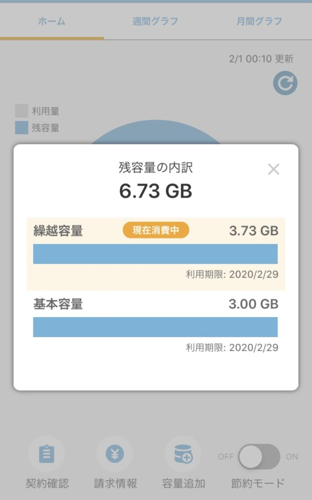 OCNモバイルONE 繰り越し容量が増えた?