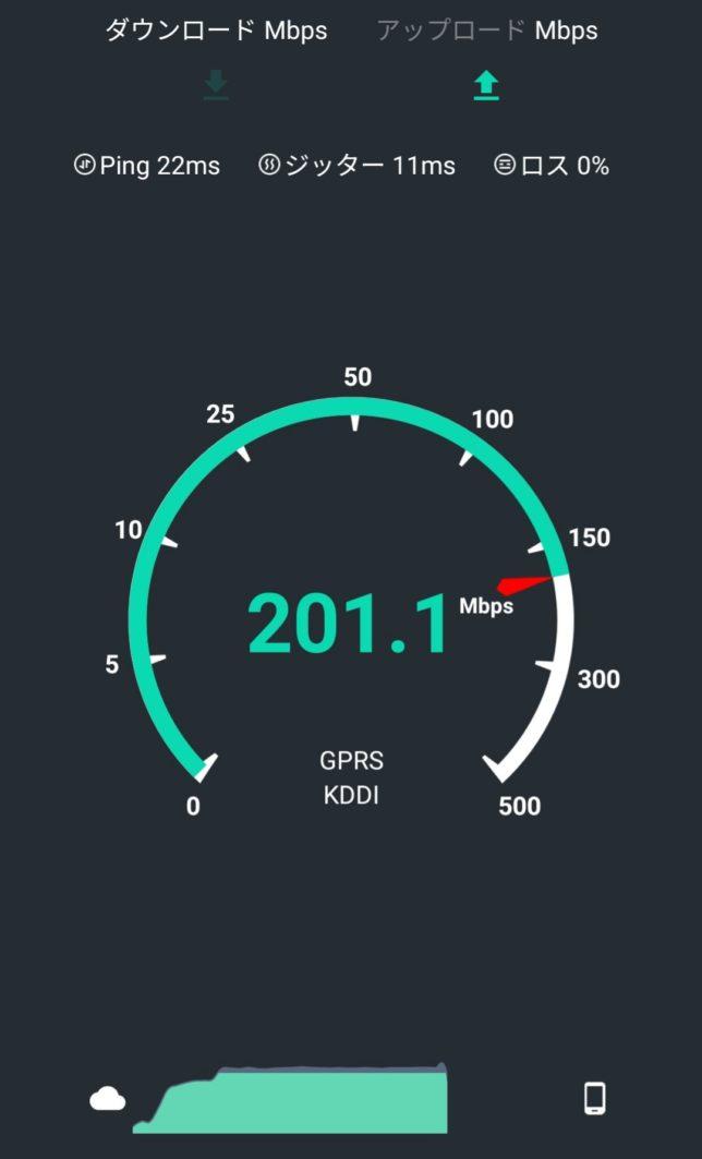 UQモバイル5G 通信速度